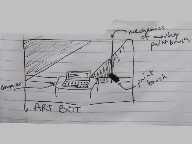 Artbot sketch