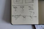 Clock hands storyboard (Prototype)