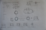 Object Interaction Storyboard (Prototype)