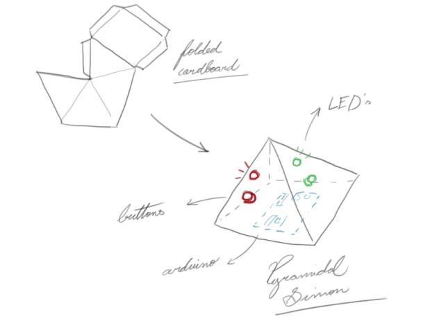prototype_d